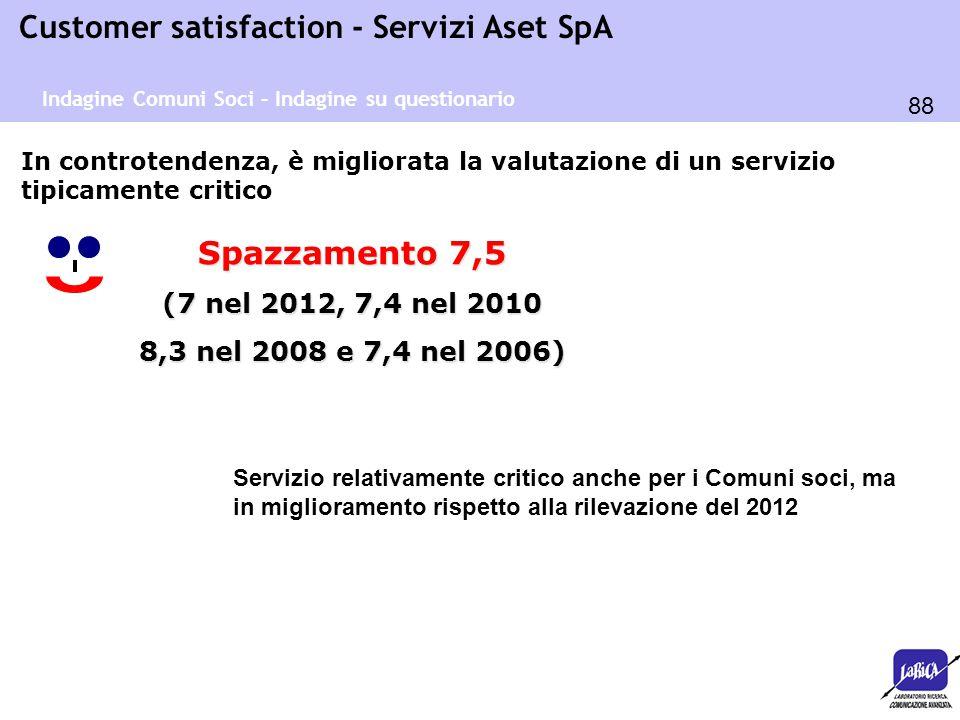 Spazzamento 7,5 (7 nel 2012, 7,4 nel 2010 8,3 nel 2008 e 7,4 nel 2006)