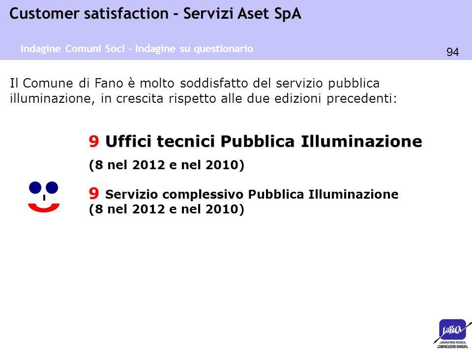 9 Uffici tecnici Pubblica Illuminazione