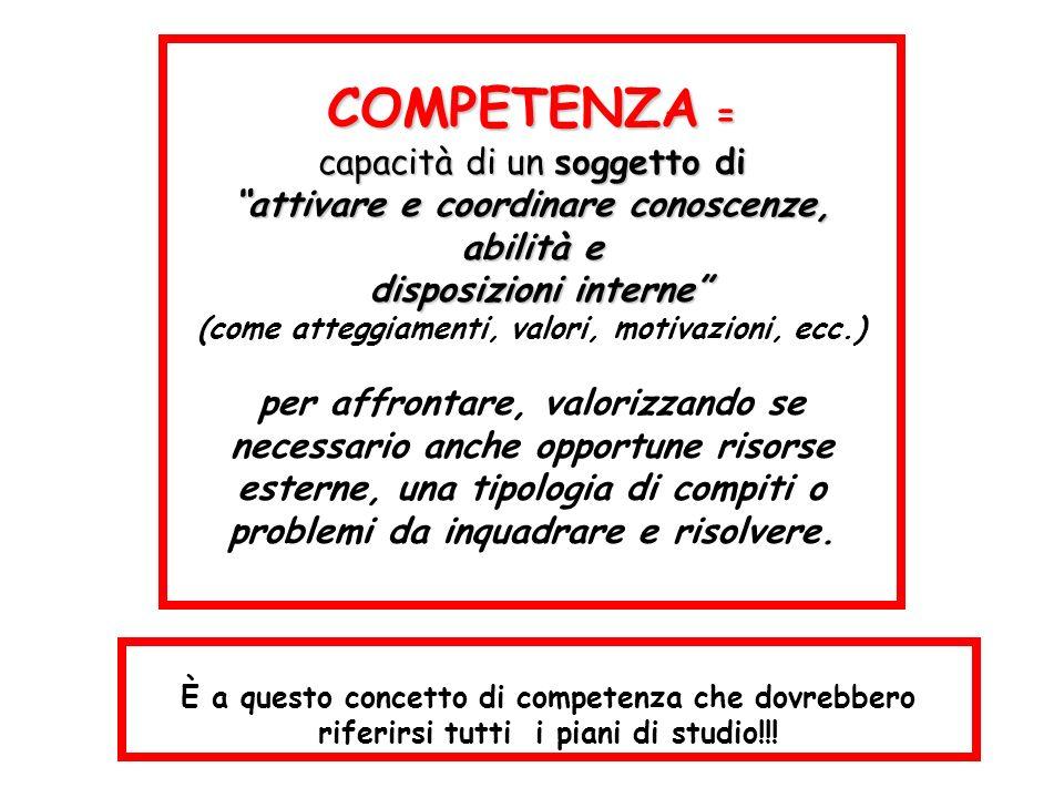 COMPETENZA = capacità di un soggetto di