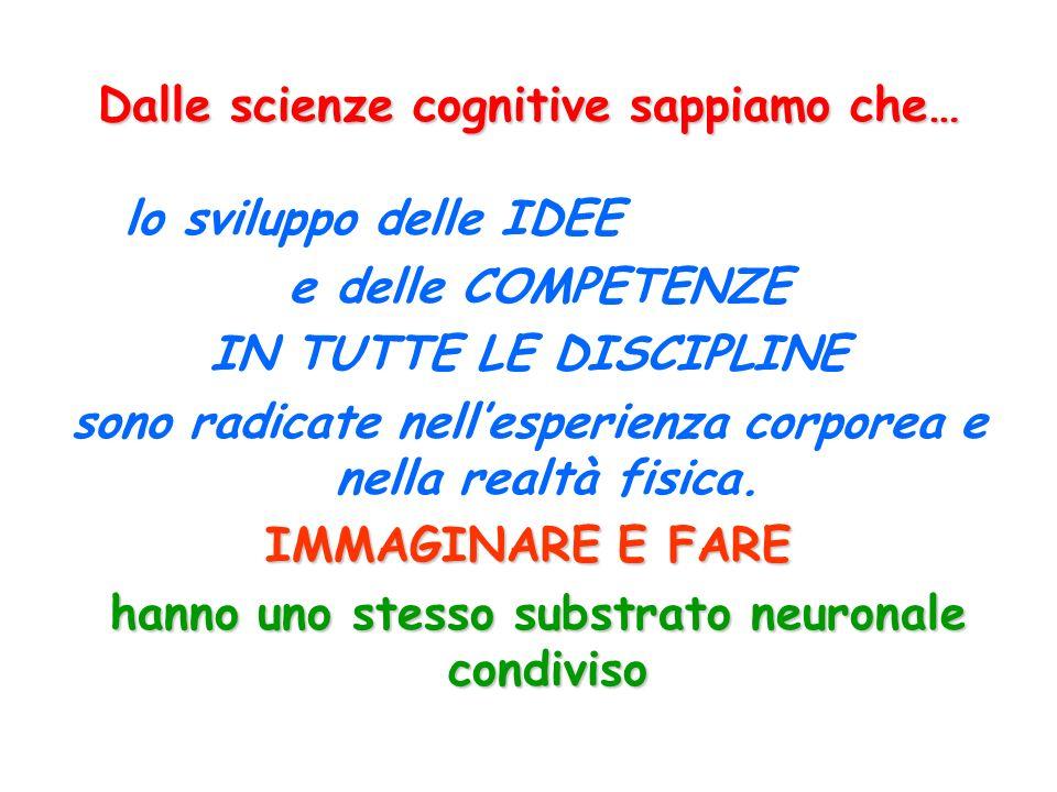 Dalle scienze cognitive sappiamo che…