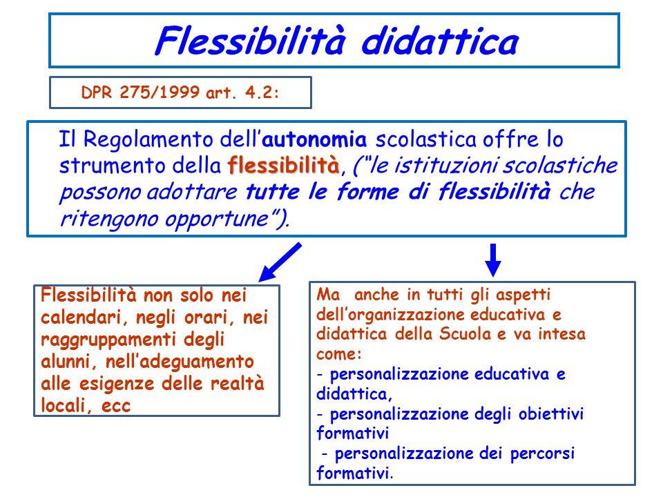 Flessibilità didattica