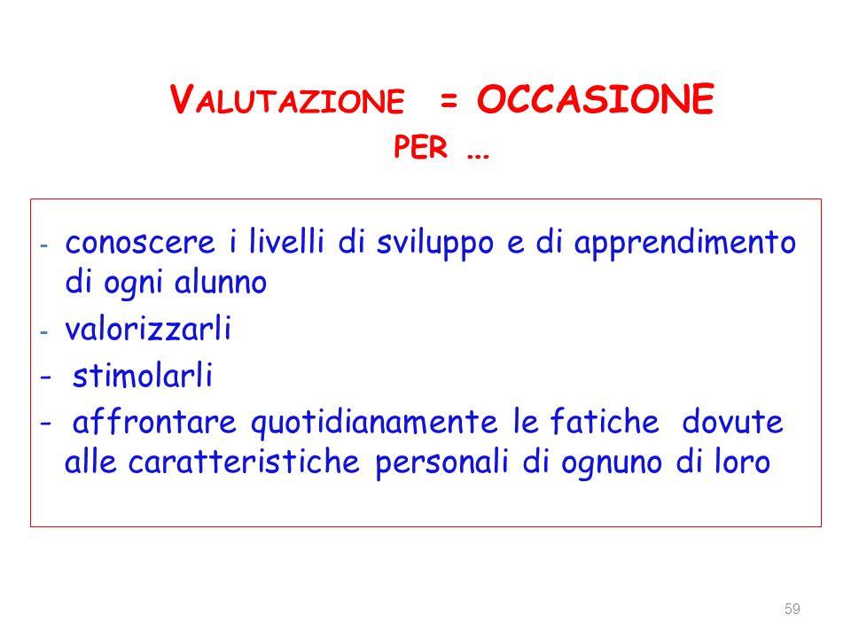 Valutazione = OCCASIONE