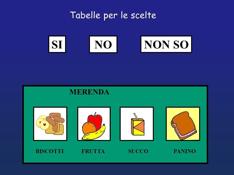 SI NO NON SO Tabelle per le scelte MERENDA