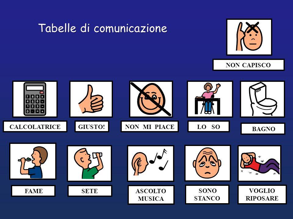 Tabelle di comunicazione