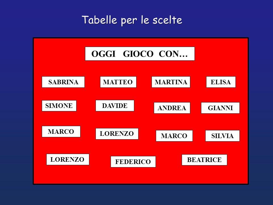 Tabelle per le scelte OGGI GIOCO CON… SABRINA MATTEO MARTINA ELISA