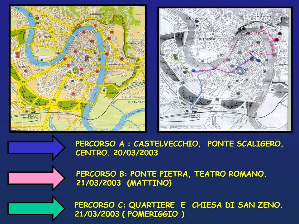 PERCORSO A : CASTELVECCHIO, PONTE SCALIGERO, CENTRO. 20/03/2003