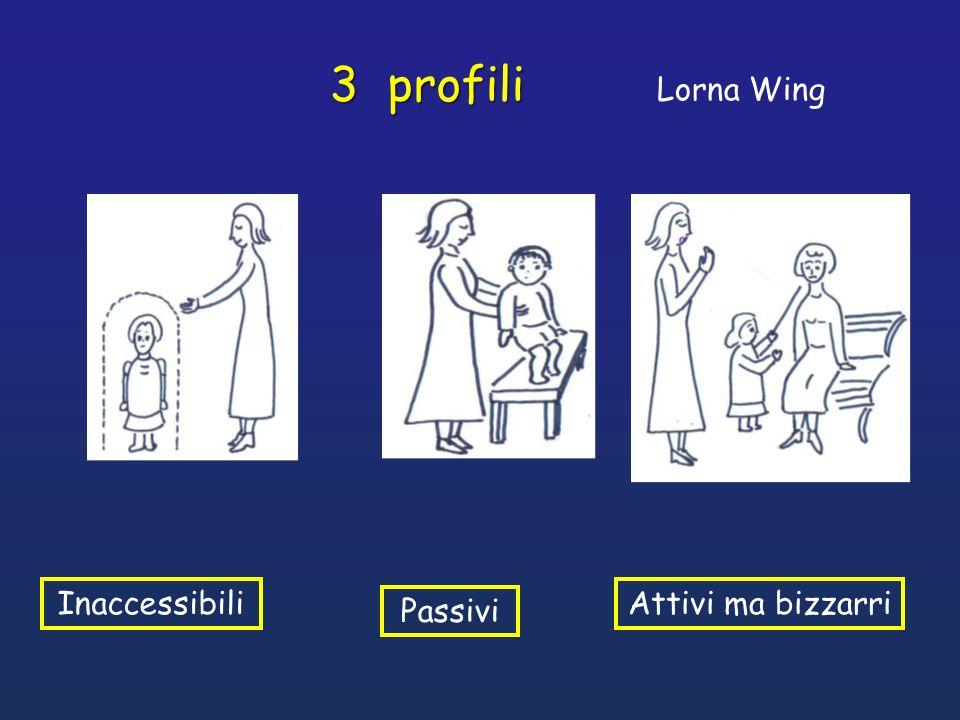3 profili Lorna Wing Inaccessibili Attivi ma bizzarri Passivi
