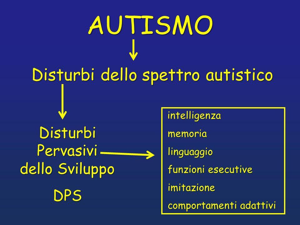 AUTISMO Disturbi dello spettro autistico