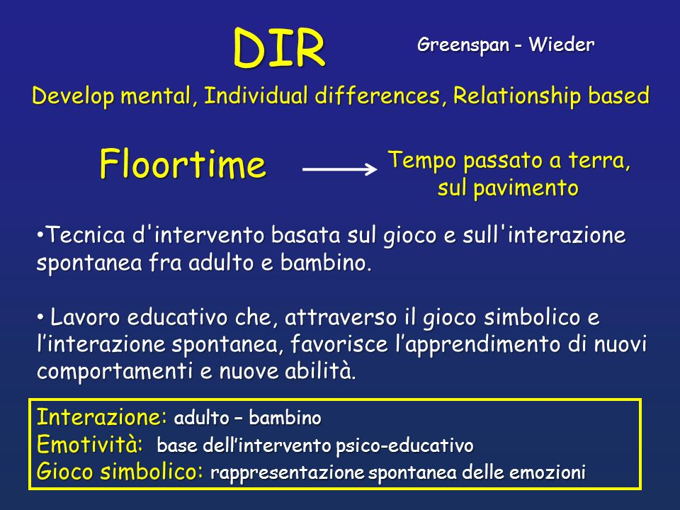 DIR Greenspan - Wieder. Develop mental, Individual differences, Relationship based. Floortime. Tempo passato a terra,