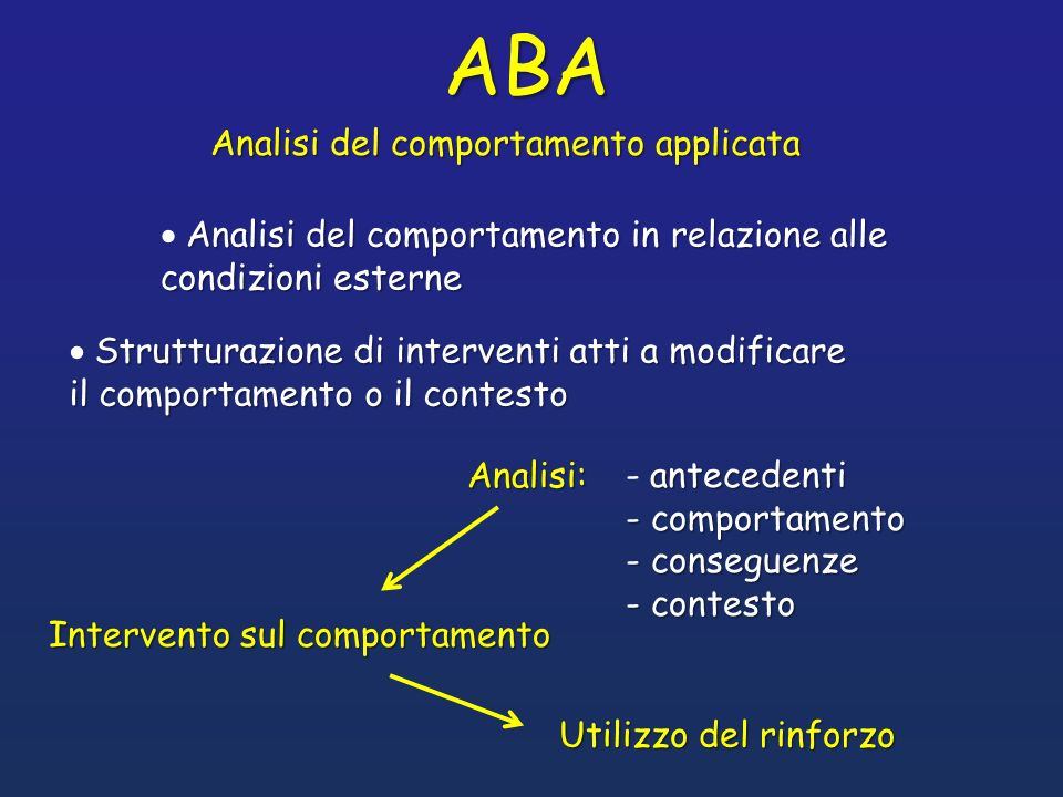 ABA Analisi del comportamento applicata