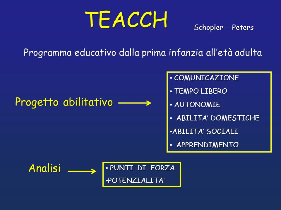 Programma educativo dalla prima infanzia all'età adulta