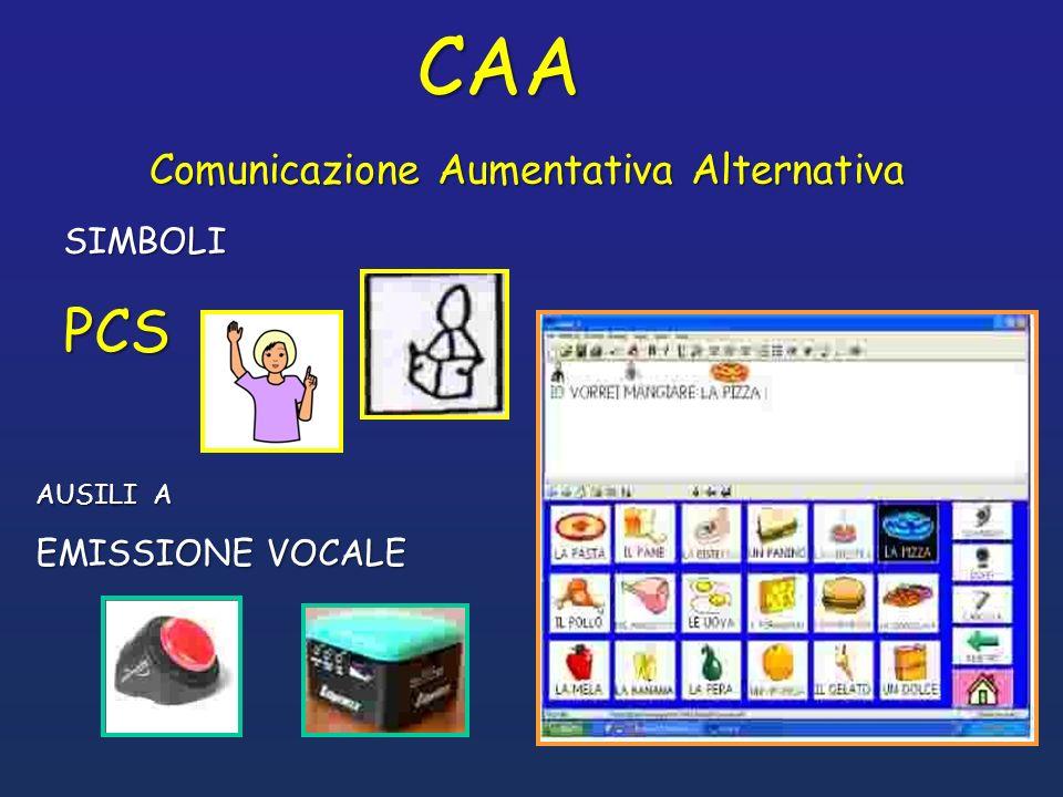 Comunicazione Aumentativa Alternativa
