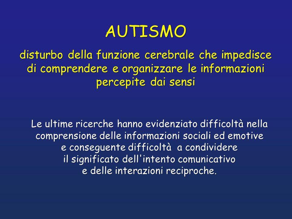 AUTISMO disturbo della funzione cerebrale che impedisce di comprendere e organizzare le informazioni percepite dai sensi.