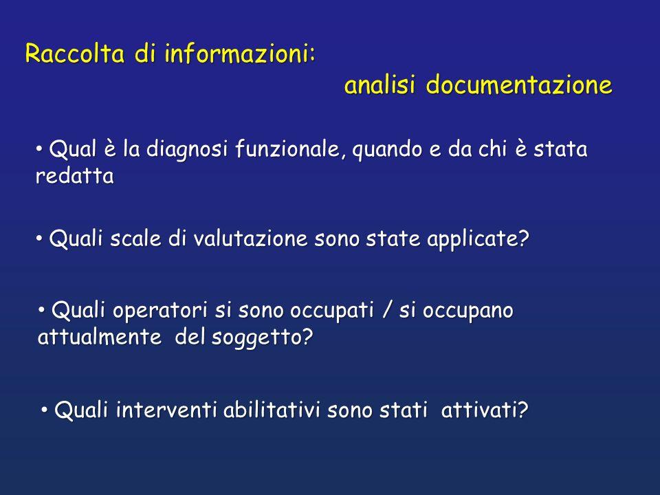 Raccolta di informazioni: analisi documentazione