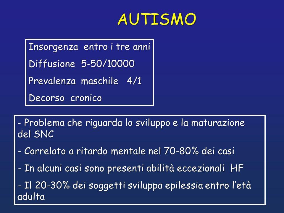 AUTISMO Insorgenza entro i tre anni Diffusione 5-50/10000