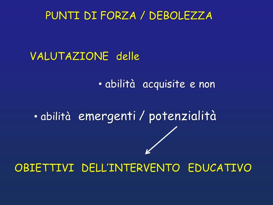 PUNTI DI FORZA / DEBOLEZZA