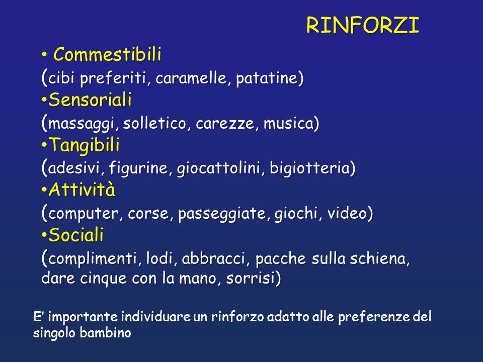 RINFORZI Commestibili (cibi preferiti, caramelle, patatine) Sensoriali