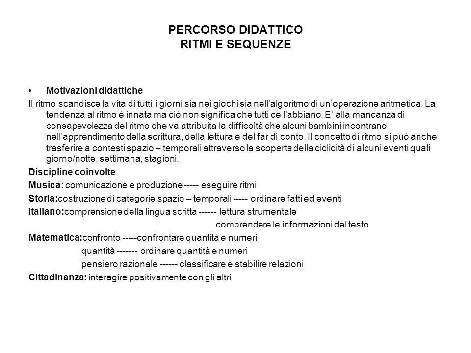 PERCORSO DIDATTICO RITMI E SEQUENZE