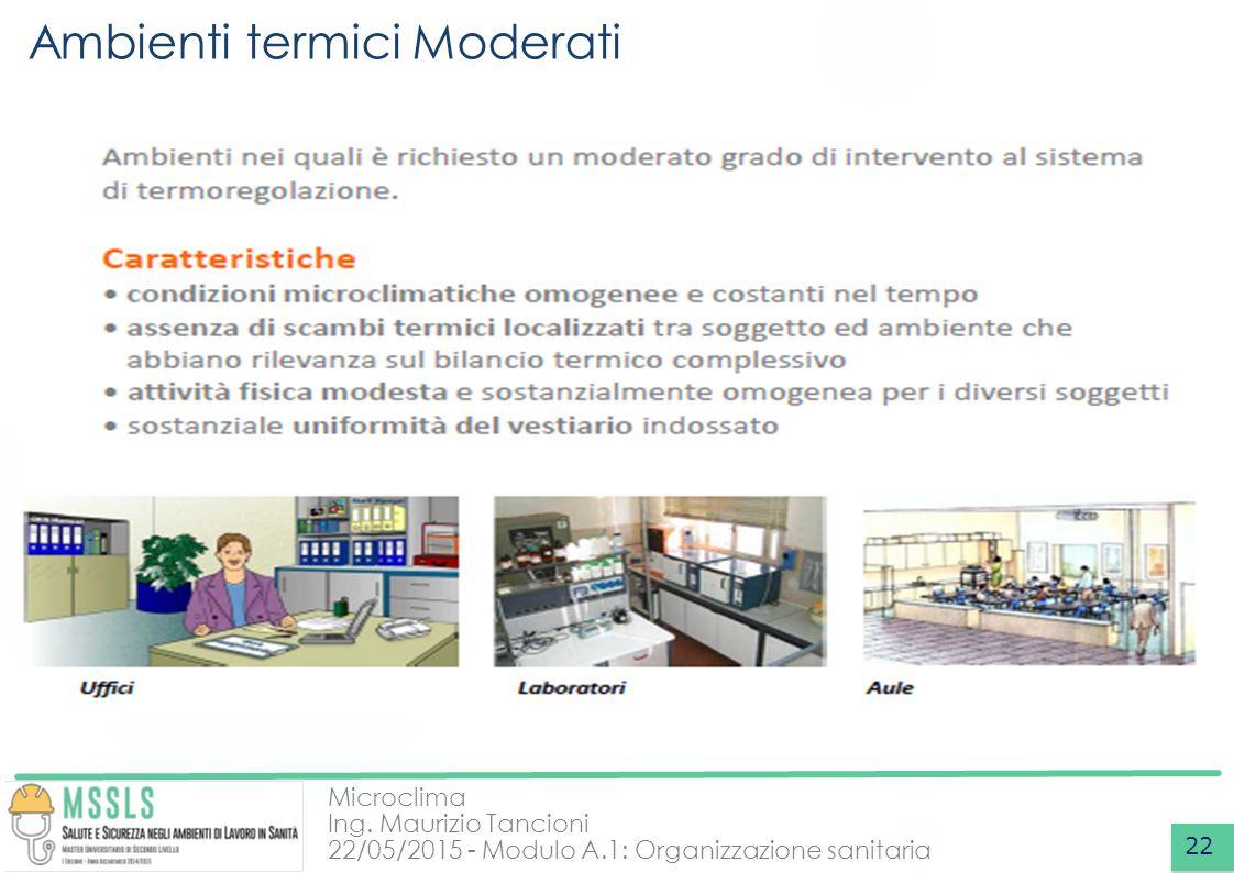 Ambienti termici Moderati