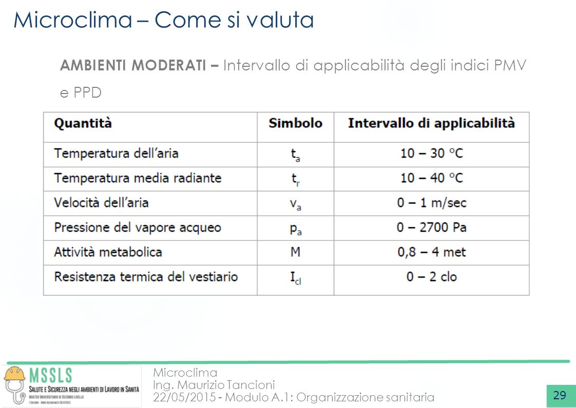 Microclima – Come si valuta