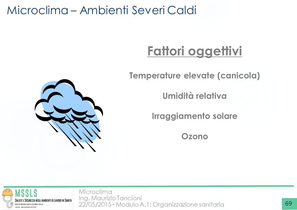 Microclima – Ambienti Severi Caldi