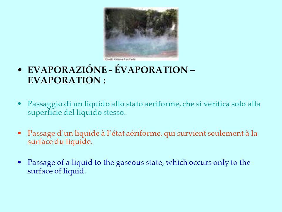 EVAPORAZIÓNE - ÉVAPORATION – EVAPORATION :