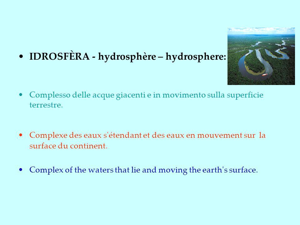 IDROSFÈRA - hydrosphère – hydrosphere: