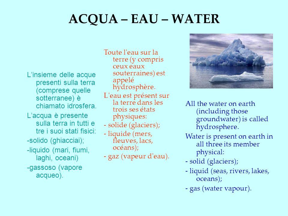 ACQUA – EAU – WATER Toute l eau sur la terre (y compris ceux eaux souterraines) est appelé hydrosphère.