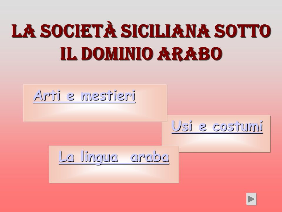 La Società siciliana sotto il dominio arabo