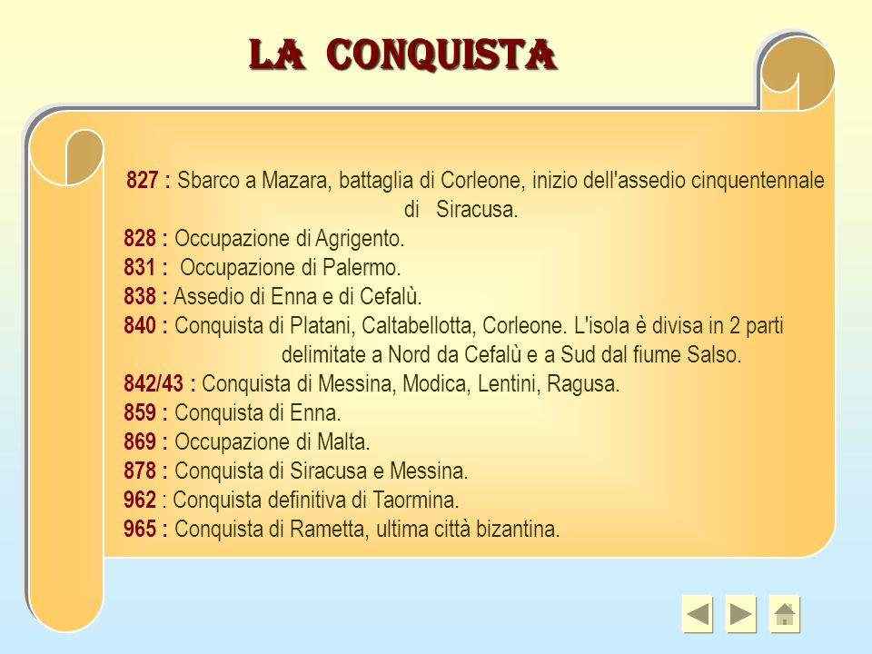 La Conquista 828 : Occupazione di Agrigento.