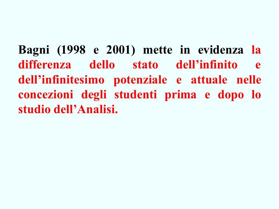 Bagni (1998 e 2001) mette in evidenza la differenza dello stato dell'infinito e dell'infinitesimo potenziale e attuale nelle concezioni degli studenti prima e dopo lo studio dell'Analisi.
