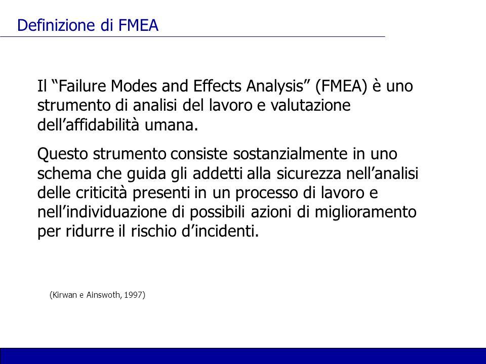 Definizione di FMEA Il Failure Modes and Effects Analysis (FMEA) è uno strumento di analisi del lavoro e valutazione dell'affidabilità umana.
