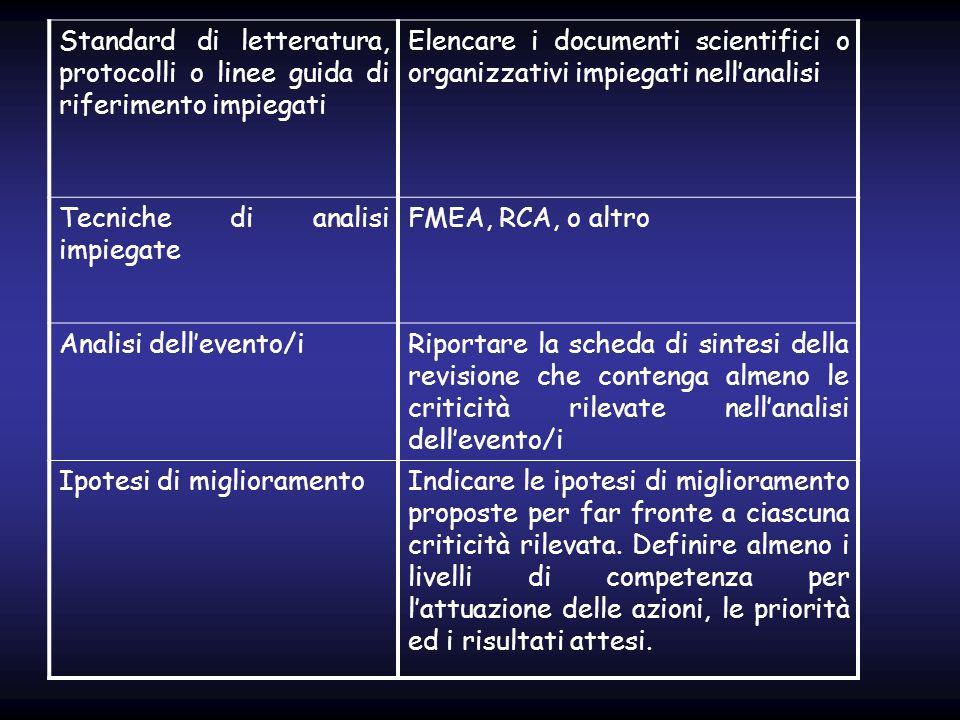 Standard di letteratura, protocolli o linee guida di riferimento impiegati