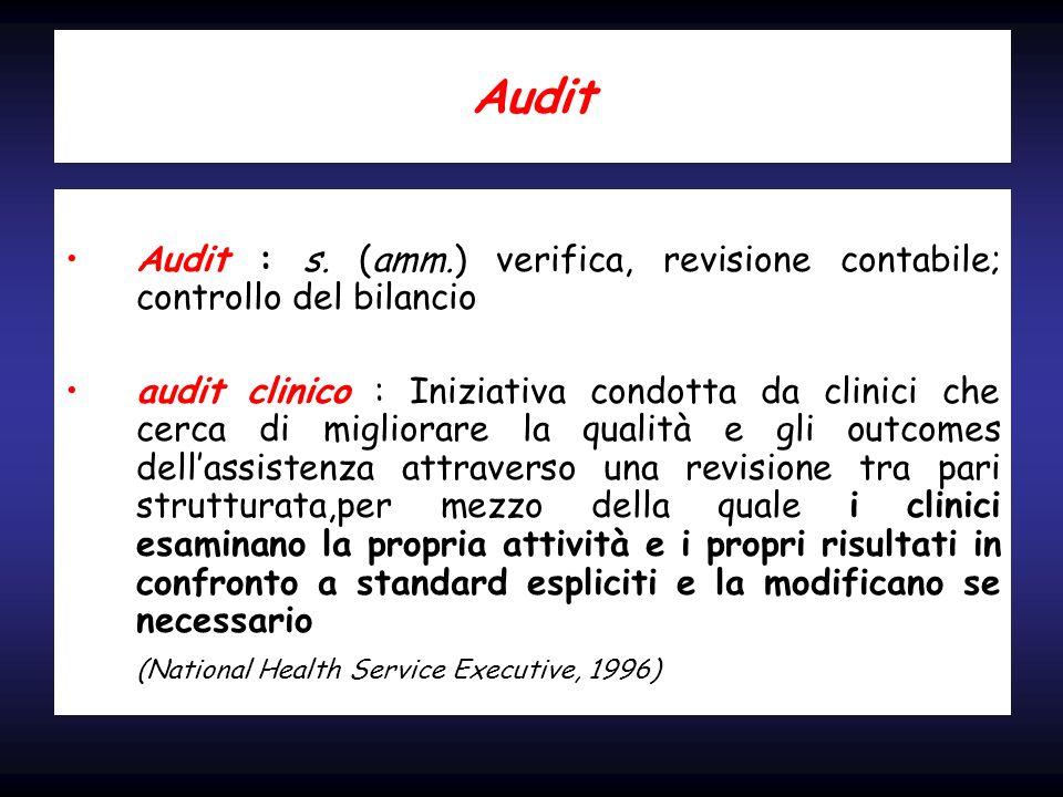 Audit Audit : s. (amm.) verifica, revisione contabile; controllo del bilancio.
