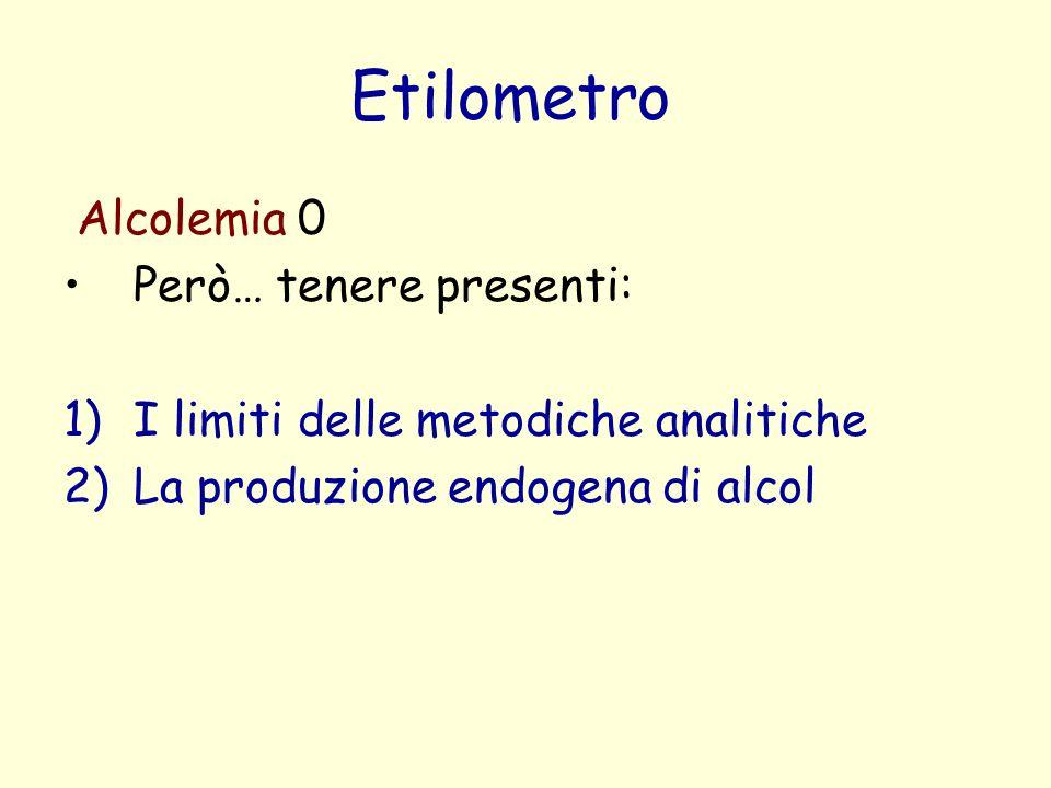 Etilometro Alcolemia 0 Però… tenere presenti: