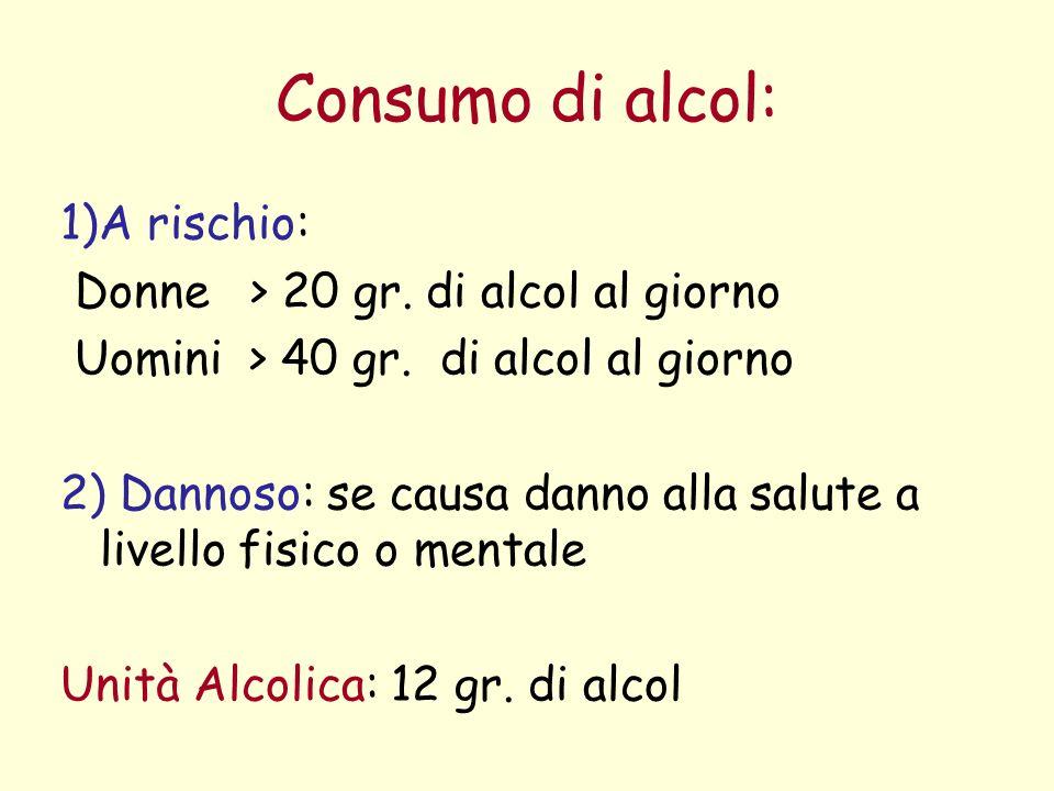 Consumo di alcol: 1)A rischio: Donne > 20 gr. di alcol al giorno