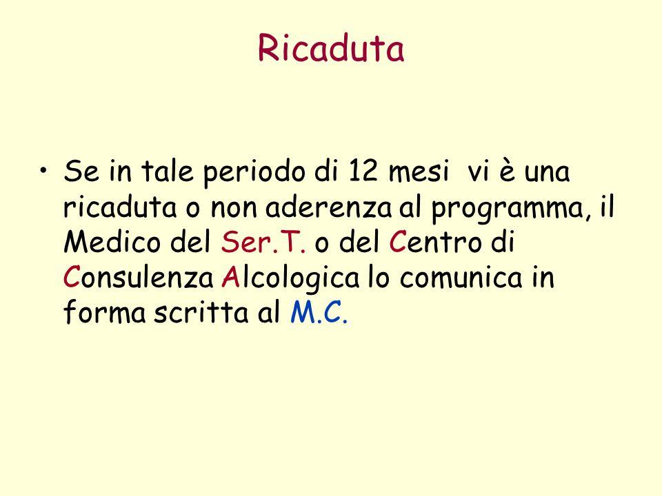 Ricaduta