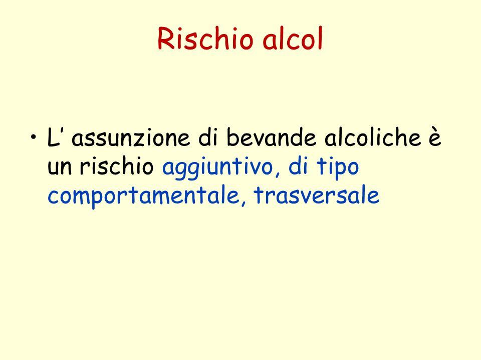 Rischio alcol L' assunzione di bevande alcoliche è un rischio aggiuntivo, di tipo comportamentale, trasversale.