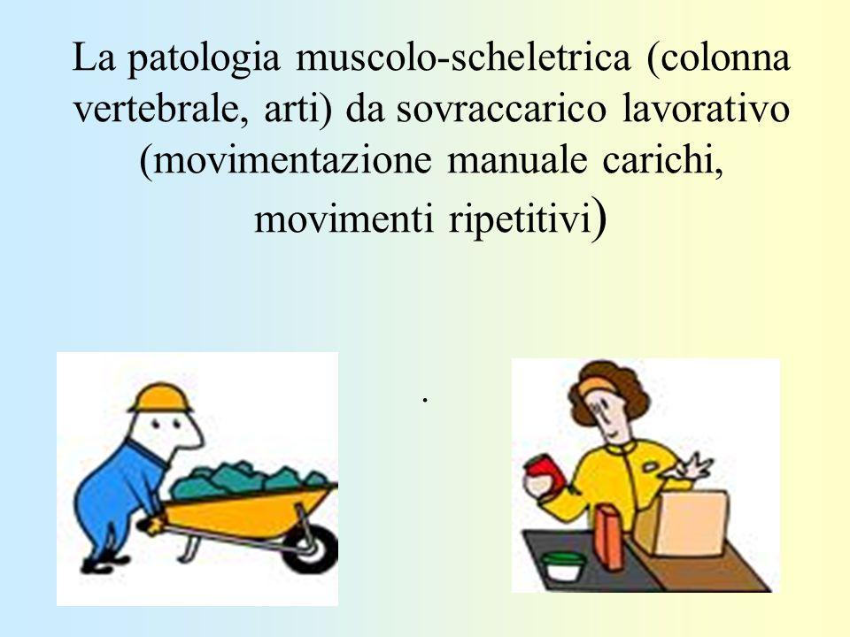 La patologia muscolo-scheletrica (colonna vertebrale, arti) da sovraccarico lavorativo (movimentazione manuale carichi, movimenti ripetitivi)