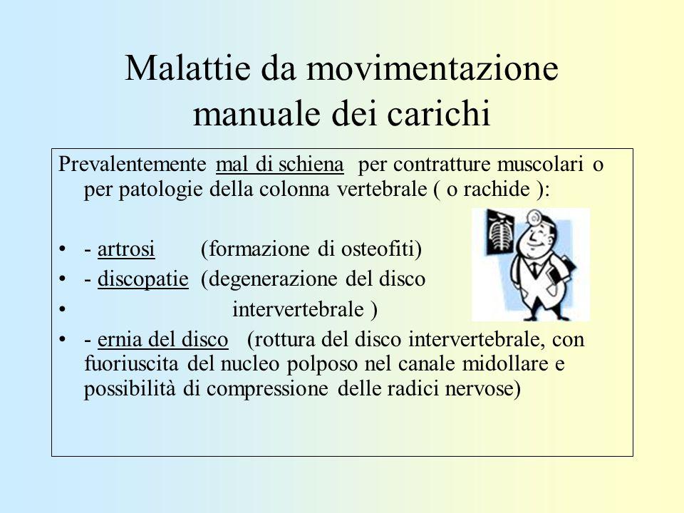 Malattie da movimentazione manuale dei carichi