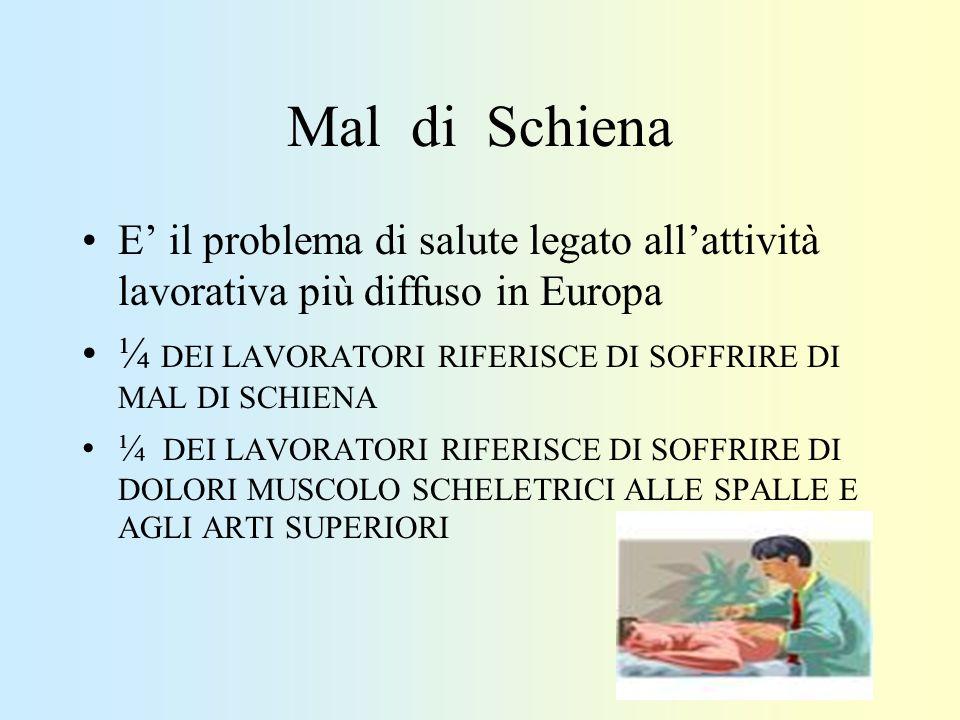Mal di Schiena E' il problema di salute legato all'attività lavorativa più diffuso in Europa.