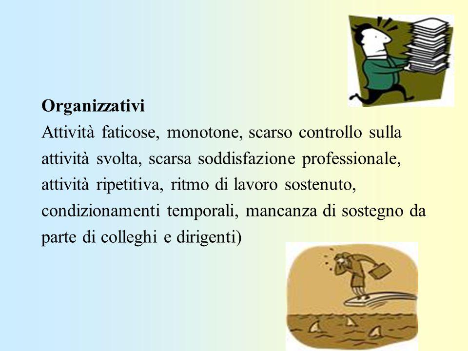 Organizzativi Attività faticose, monotone, scarso controllo sulla. attività svolta, scarsa soddisfazione professionale,