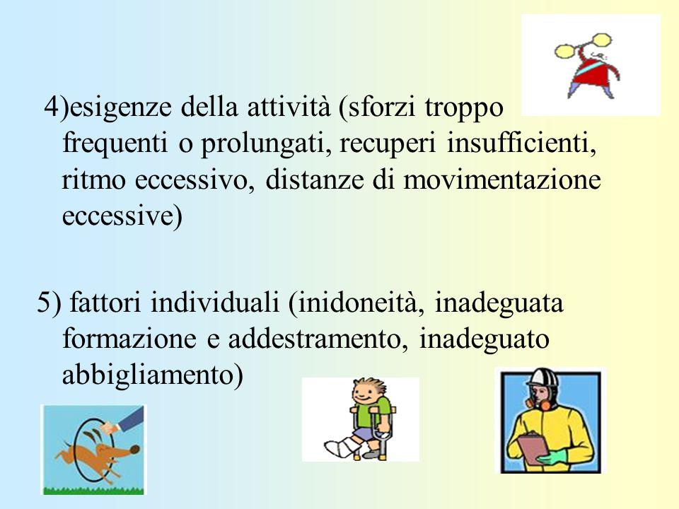 4)esigenze della attività (sforzi troppo frequenti o prolungati, recuperi insufficienti, ritmo eccessivo, distanze di movimentazione eccessive)