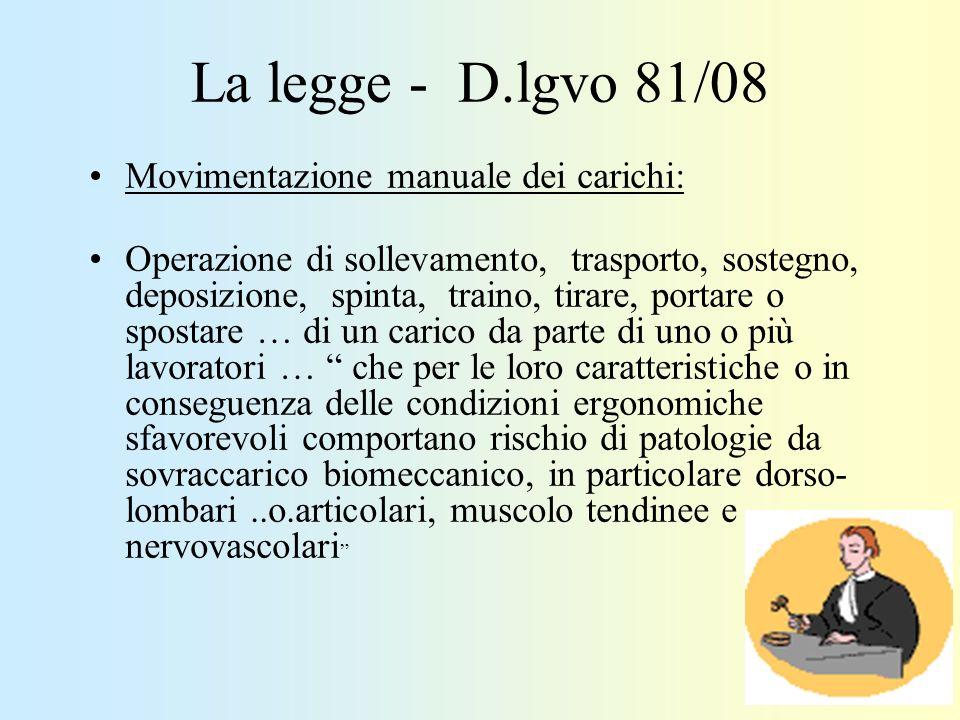 La legge - D.lgvo 81/08 Movimentazione manuale dei carichi: