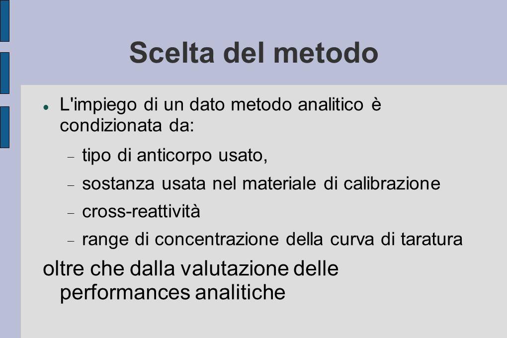 Scelta del metodo L impiego di un dato metodo analitico è condizionata da: tipo di anticorpo usato,