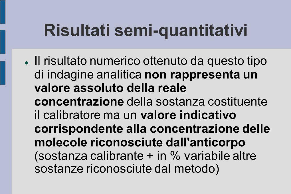 Risultati semi-quantitativi