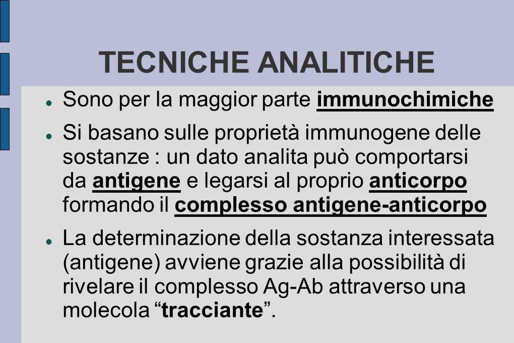 TECNICHE ANALITICHE Sono per la maggior parte immunochimiche