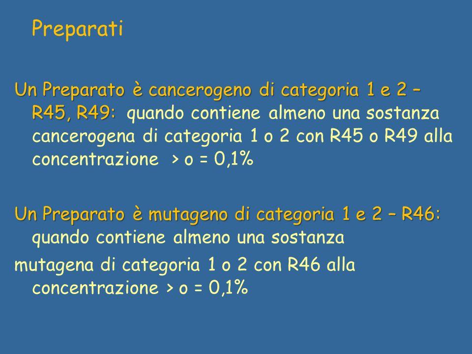 mutagena di categoria 1 o 2 con R46 alla concentrazione > o = 0,1%