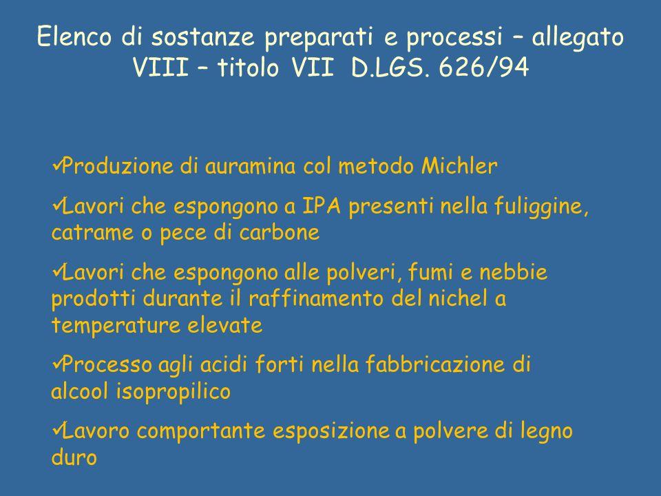 Elenco di sostanze preparati e processi – allegato VIII – titolo VII D