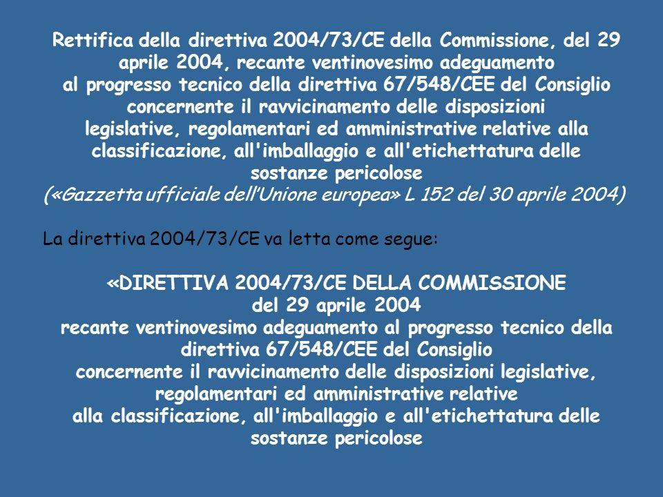«DIRETTIVA 2004/73/CE DELLA COMMISSIONE
